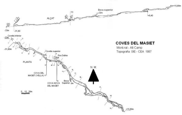 Masiet, coves del